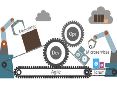 MICROSERVICES TESTING: AN OVERVIEW